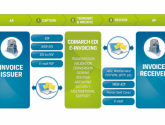 We introduce to you: Comarch! The latest sponsor of the E-invoicing Platform