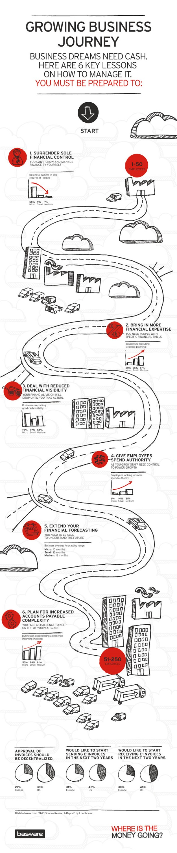 basware_smb_infographic