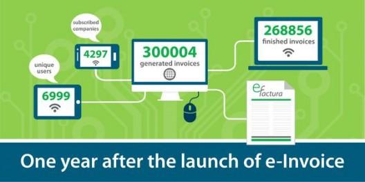 Mandatory B2G e-invoicing in Moldavia - one year later [image]